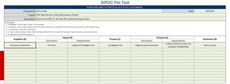 sipoc download adaptive bms
