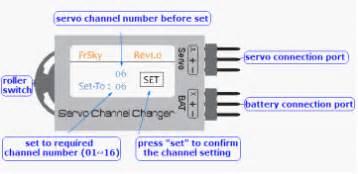 Frsky 4 Channel S To Pwm Decoder frsky servo channel changer for sbus servos sbus to pwm