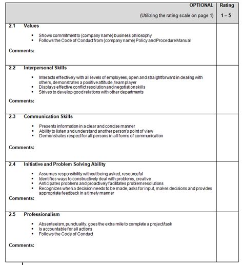 Performance Review Templates For Managers Performance Standards Template Images