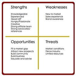 key phrases for resume writing weaknesses in resume ebook database