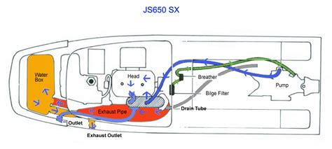 wiring diagram 91 kawasaki bayou kawasaki bayou
