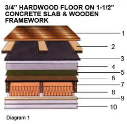 resilient flooring plywood underlayment for resilient