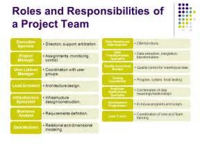 Roles And Responsibilities Of A Program Manager by Planning A Data Warehouse Ppt