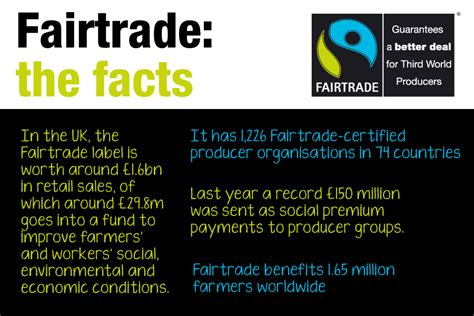 Fairtrade Hub On Ebay by Why We Re Fairtrade The Midcounties Co Operative