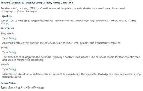 visualforce email template merge fields gallery