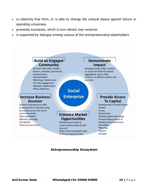 Enterprise Development Template Template Social Enterprise Development Plan In
