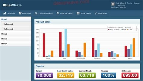 free web application templates with css 15 best free responsive admin dashboard templates