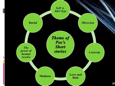themes in poe stories quot theme of poe s short stories quot