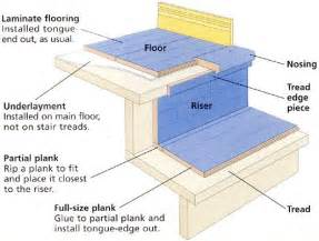 How To Instal Carpet On Stairs by Best 25 Laminate Stairs Ideas Only On Pinterest