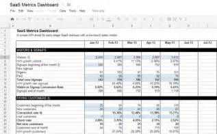 Kpi Template Excel Free by Awesome Template With Kpi Dashboard Saas Startups