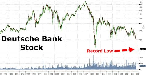 deutsche bank crash deutsche bank stock crashes to record low zero hedge
