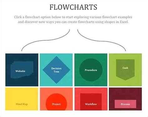 Excel Flowchart Templates Business Process Flow Chart Free Download Excel Flowchart Template Flow Chart Template Excel