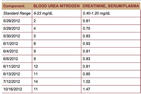 blood test report sle ena antibodies and lupus classification images frompo