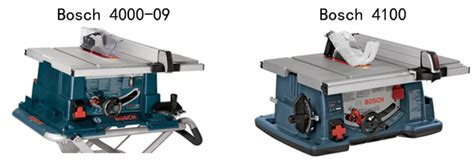 bosch 4000 table saw images