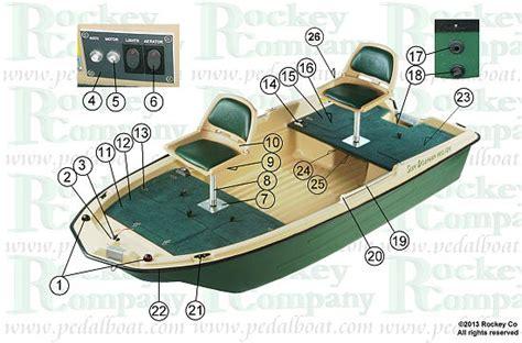 sun dolphin fishing boat parts parts from sundolphinboats