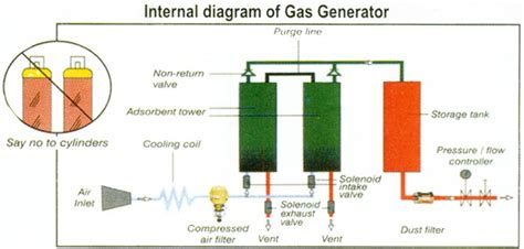 wiring diagram of a small petrol generator 28 images