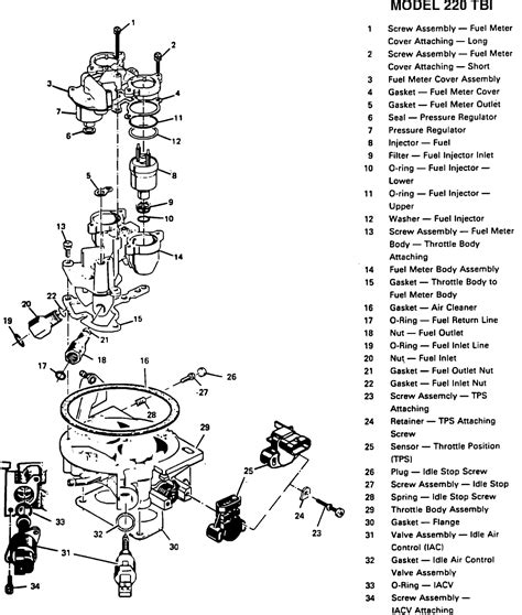 gm tbi 3 4 engine diagram gm free engine image for user manual