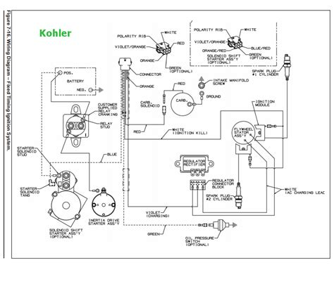 20 hp kohler engine diagram kohler courage 20 diagram