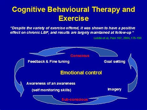 cognitive behavioural therapy 7 ways to freedom from anxiety depression and intrusive thoughts happiness is a trainable attainable skill volume 1 books research on cognitive and behavioral therapy for dyslexia