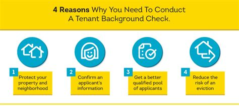 Smart Move Background Check What It Means To Conduct A Tenant Criminal Background