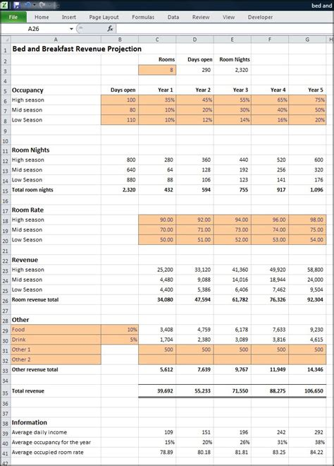 projection template bed and breakfast business plan revenue projection plan