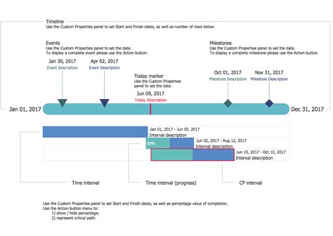 visio timeline overlapping intervals step 4 overlap timeline diagrams wiring diagrams wiring