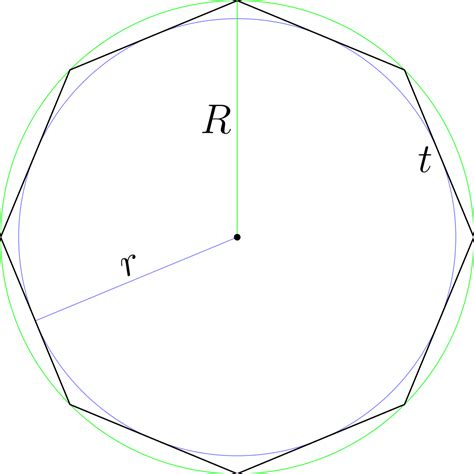 picture of octagon file octagon svg wikimedia commons