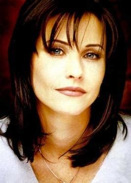 monica from friends monica geller wikipedia