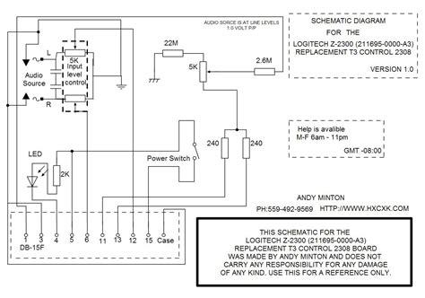 modifica subwoofer logitech z2300 per uso indipendente
