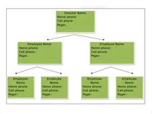 Printable phone tree template 15 free word excel pdf format