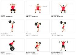 names of crossfit workouts eoua