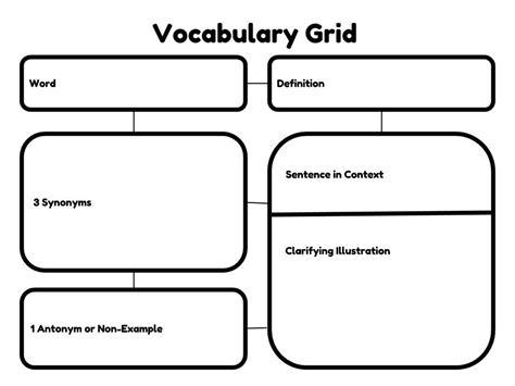 vocabulary chart template vocabulary chart template gallery template design ideas