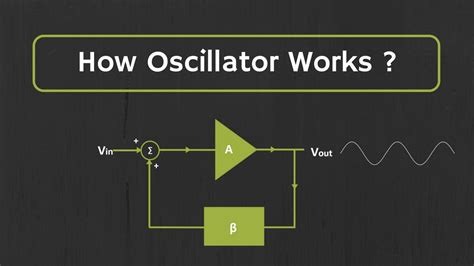 oscillator works  working principle