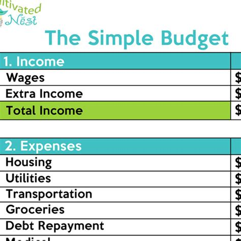 Easy Budget Worksheet by Simple Budget Worksheet Free Worksheets Library