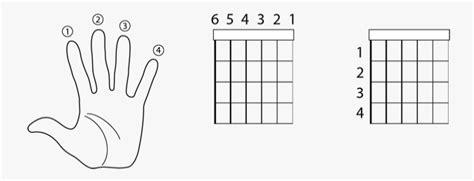 belajar kunci gitar akustic all of me chord b belajar gitar akustik untuk pemula chordsmain