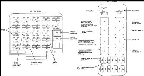 Wrg 1907 1993 Buick Park Avenue Fuse Box Diagram