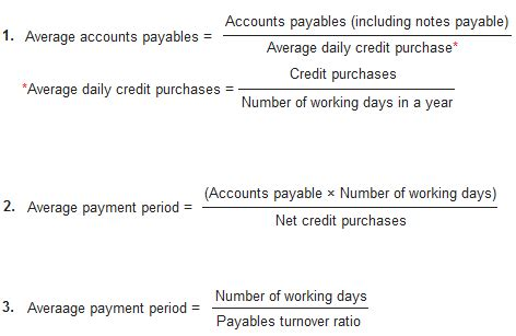Formula Of Credit Purchase Average Payment Period Formula Exle Interpretation