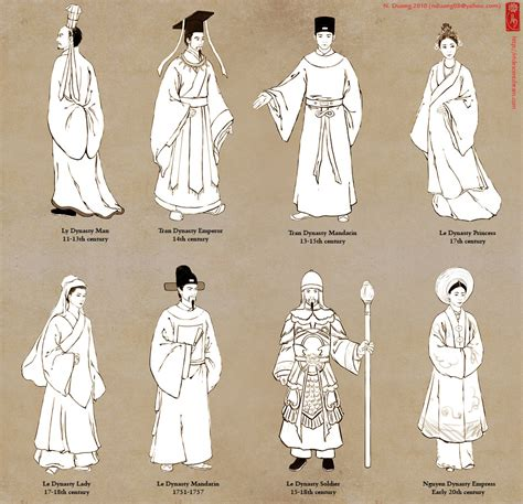 chinese traditional fashion timeline working on some more historical fashion drawings of