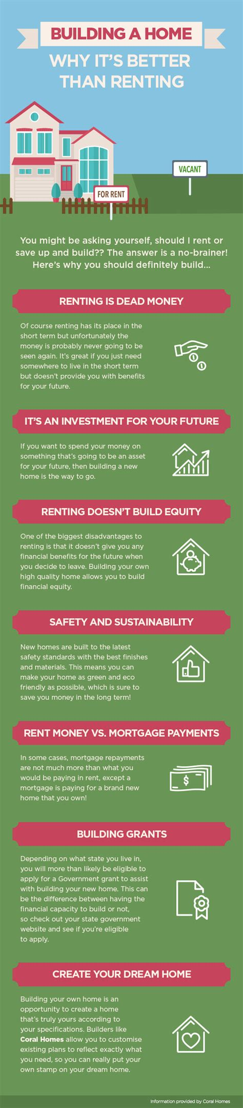 why is buying a house better than renting an apartment boomeon building a home why it s better than renting a house