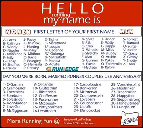 zero to day 2 what s your name otaku daydreams steve in a speedo gross friday 502 your