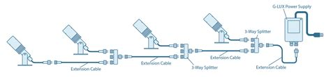 landscape lighting wiring diagram dolgular