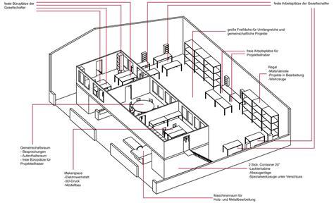 werkstatt planen infrastruktur f 252 r bauer und planer bauer planer