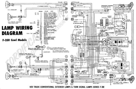 wiring diagram ford f350 wiring diagram ford f350 trailer