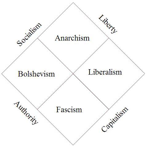 political spectrum wikipedia political spectrum wikiwand