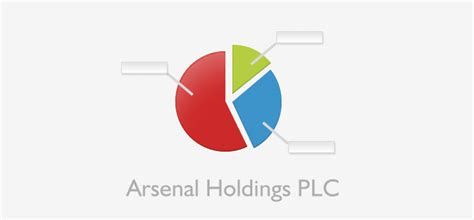 arsenal holdings plc what we do arsenal supporters trust