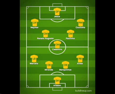 ùi Hình Brazil World Cup 2018 Tite Confirms Brazil S Team Roster For World Cup Russia