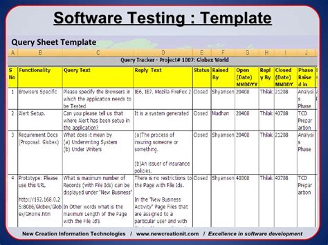 software test results template 07 outsource to india independent testing
