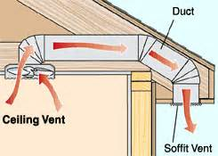 Bathroom Exhaust System Design Install A Vent In The Bathroom For Home Projects