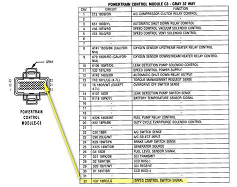 2002 dodge durango pcm 2002 dodge ram 1500 pcm wiring diagram efcaviation