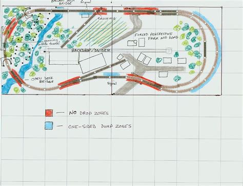 layout artist pay scale n gauge small layouts